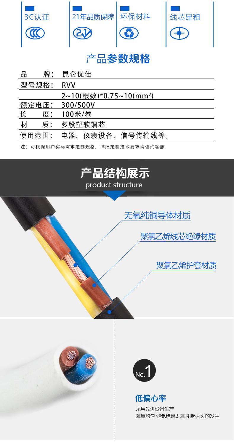 RVV电缆详情页_03